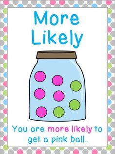 Probability Vocabulary Posters by Miss Giraffe Math Classroom, Kindergarten Math, Teaching Math, Teaching Ideas, Preschool, Math Anchor Charts, Math Measurement, Primary Maths, Third Grade Math
