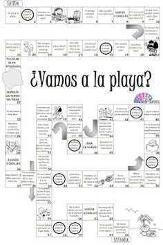 Vamos a la playa (conjugación en presente de indicativo)  A great infographics that helps you learn Spanish grammar #present tense #Infographics #spanish #grammar #learning If you found it interesting and helpful, please repin this for your friends!