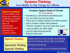 Systems thinking is your ability to see things as a whole (or holistically) including the many different types of relationships between the many elements in a complex system. Thinking Strategies, Critical Thinking, Leadership Development, Professional Development, Process Map, Systems Thinking, Systems Engineering, Process Improvement, Complex Systems