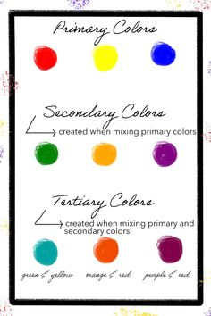 Are you stumped on what colors to choose for your next interior paint job? Use color theory painting to give yourself a leg up! Tertiary Color, Secondary Color, Mixing Primary Colors, Color Mixing, Interior Design Website, Painting Contractors, Interior Painting, And Just Like That, Happy Paintings