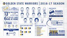 Breaking Down the 2016-17 Schedule | Golden State Warriors