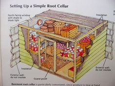 """Setting up a Simple Root Cellar from """"Root Cellaring"""" by Mike & Nancy Bubel."""
