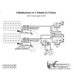1 Humbucker1 Volume1 Tone   Lutherie   Box guitar, Cigar