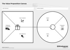 Value Proposition Design, la bible de la proposition de valeur pour startup Business Canvas, Value Proposition Canvas, La Proposition, Kaizen, Business Goals, Business Planning, Design Thinking, Proposition De Valeur, Modelo Canvas