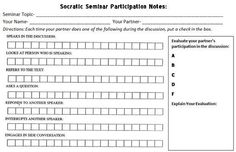 Student engagement ideas:Get your students involved in class discussions with these free Socratic Seminar materials!