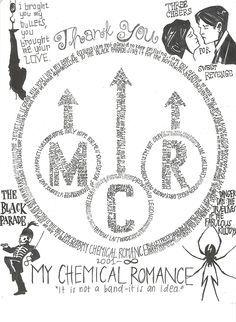 my chemical romance art