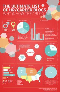 Career Blogs  http://www.roehampton-online.com/?ref=4231900  #careers #career #jobs #jobsearch #recruitment #work #employment #infographic