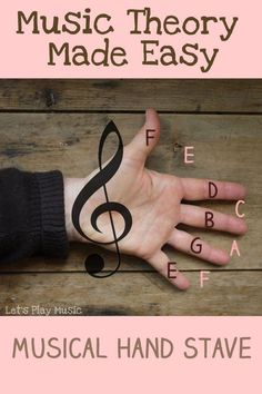 Music Theory Made Easy - Musical Hand Stave is a great way to help kids learn the note on the music stave using their own fingers.