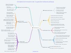 Conception de formulaires web : le guide des meilleures pratiques - Choblab Formulaires Web, Web Design, Guide, Social Media, Marketing, Conception, Infographics, Active Voice, Check Box