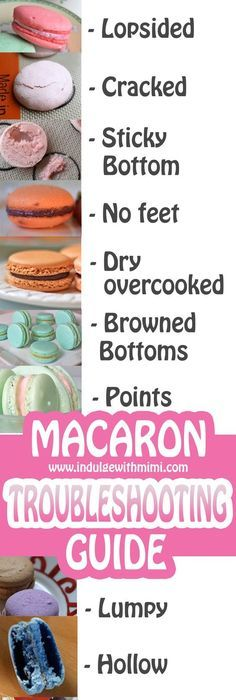 Macaron Troubleshooting Guide Macaron Troubleshooting Guide and Fixes! By Indulge with Mimi Easy Macaroons Recipe, French Macaroon Recipes, French Macaroons, Macaron Recipe, French Macaron Flavors, Pastel Macaroons, Lemon Macaroons, Baking Tips, Baking Recipes
