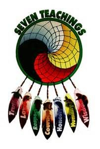 native american code of ethics respect plant medicine - Yahoo Image Search Results