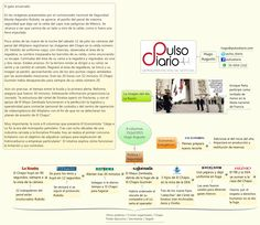 8 columnas 15/jul/2015 Hugo Augusto - Hugo_Augusto - XMind: The Most Professional Mind Mapping Software