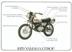 Mint 1979 Yamaha GT80F Vintage Motorcycle Literature | eBay