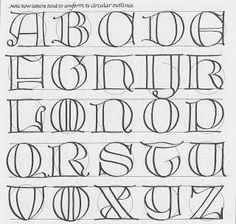 ... on Pinterest | Calligraphy logo, Calligraphy and Gothic alphabet