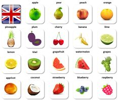 Fruit - English vocabulary for beginners (ovocie po anglicky)