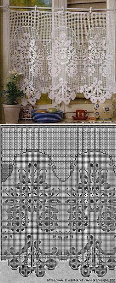 Curtains on kitchen. Crochet Curtain Pattern, Crochet Patterns Filet, Crochet Curtains, Lace Curtains, Crochet Diagram, Doily Patterns, Crochet Motif, Crochet Doilies, Crochet Eyes