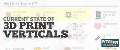 How many different industry areas is 3D printing being found in? Tom & Tracy Hazzard take a look at the current state of 3D print Vertical Markets, and if we can trust the numbers being reported?