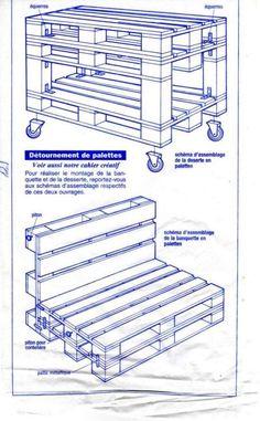 Plans pour confectionner des meubles pour jardin avec des palettes