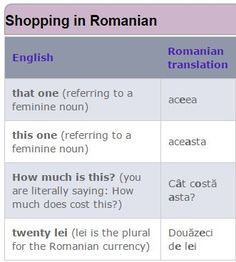 Basic Romanian Words and Vital Phrases, Hi and How are you in Romanian Learning Tips, Learning Languages Tips, Always Learning, Foreign Languages, Grammar Quotes, Romanian Language, Verb Conjugation, Romania Travel, Motor Skills Activities