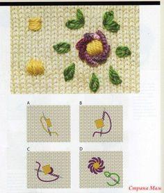 цветы на трикотаже: 32 тыс изображений найдено в Яндекс.Картинках