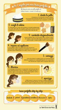 Come avere una pelle perfetta: le regole per applicare il fondotinta