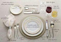 Ordem de arrumação de mesa