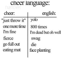Haha exactly! I forgot people need a dictionary when I talk about cheerleading :)