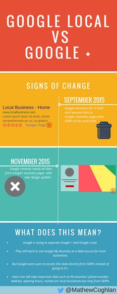 #Infographic on what the latest Google + update means for local businesses