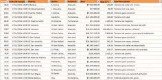 Remates Seleccionados: Remates programados para el próximo 17-11-2014