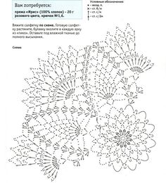 Filet Crochet, Crochet Doily Diagram, Crochet Doily Patterns, Crochet Mandala, Crochet Round, Crochet Chart, Crochet Home, Thread Crochet, Crochet Scarves