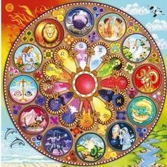 Signos do zodíaco e astroligia: знаки зодиака, астрология znaki zodiaka, astrologi. Zodiac Art, Astrology Zodiac, Pisces, Zodiac Signs, Astrology Houses, Astrology Chart, Aquarius, Mandala Art, Art Zodiaque