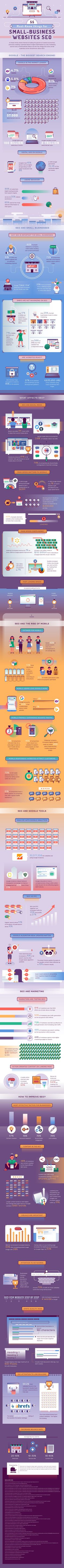 SEO is crucial for small businesses - this infographic provides an essential overview of the process to help optimize your approach.