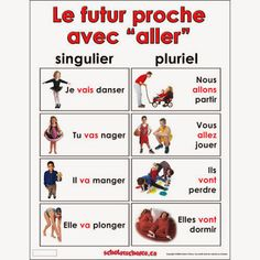 – Try to help with everyday issues! French Verbs, French Grammar, French Expressions, French Language Lessons, French Lessons, Verb Chart, Futur Simple, Learning People, Ap French