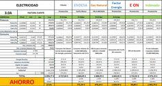 Estudio de Mercado Periodic Table, Counseling, Studio, Lifestyle, Periodic Table Chart, Periotic Table