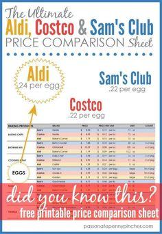 The Ultimate Aldi, Costco & Sam's Club Comparison Chart