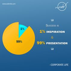 Sales And Marketing, Content Marketing, Social Media Marketing, Digital Marketing, Marketing Communications, Influencer Marketing, Mailer Design, Customer Engagement, Lead Generation