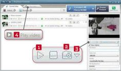 Learn how to edit and convert video with Any Video Convertor