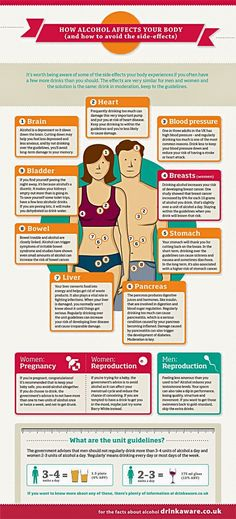 The best remedy for overall health - quit drinking alcohol or only drink in moderation within the guidelines - How Alcohol Affects Your Body (and Belly Fat)! [Infographic]
