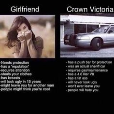 10 Crown Victoria Memes Ideas In 2020 Memes Victoria Fitness Jokes We welcome any questions, discussions. 10 crown victoria memes ideas in 2020