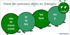 Google Image Result for http://fr.tsedryk.ca/grammaire/pronom_personels/chenille_pronoms.JPG