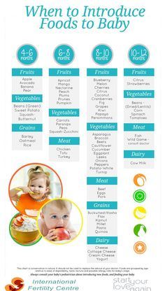 All about baby diet and nutrition tips by expert pediatrician