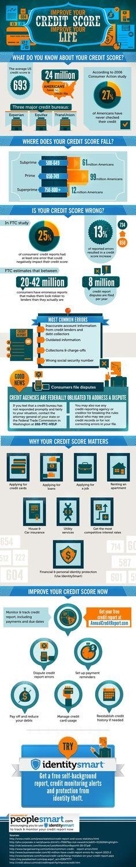 Section 609 Credit Dispute Letter Sample Credit Repair Secrets - sample credit report