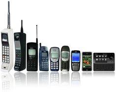 L'évolution du téléphone