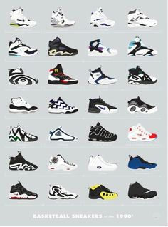 90s Basketball Trainer's