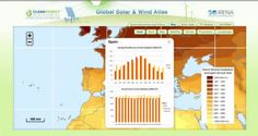 "Global Atlas for Wind & Solar Energy: - ""The Global Atlas for Solar and Wind Energy project aims to create a collaborative internet-based Geographic Information System (GIS) of these renewable resources that can direct and enhance cooperation on global scenarios and strategies and support decision-making, especially in areas where this information in insufficiently known,"" the IRENA page for the atlas states.  Source: Clean Technica (http://s.tt/1clnK)"