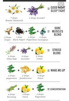 Essential oil mood enhancing roller blends Put in 5 mL roller and fill with FCO