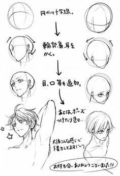Head angles tutorials