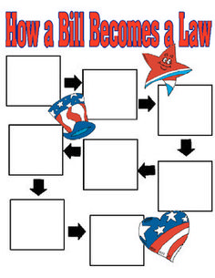 This is a simple flow chart that students can complete to show how a bill becomes a law. It contains 8 steps. There is also an answer key.: