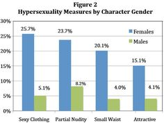 Vol. 11 – Hypersexuality: A Symptom of Early-Onset Bipolar Disorder