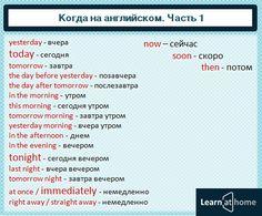 Как сказать когда по-английски http://www.learnathome.ru/grammar/time-markers.html #Vocabulary #English